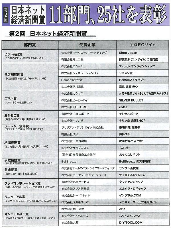 第2回日本ネット経済新聞賞