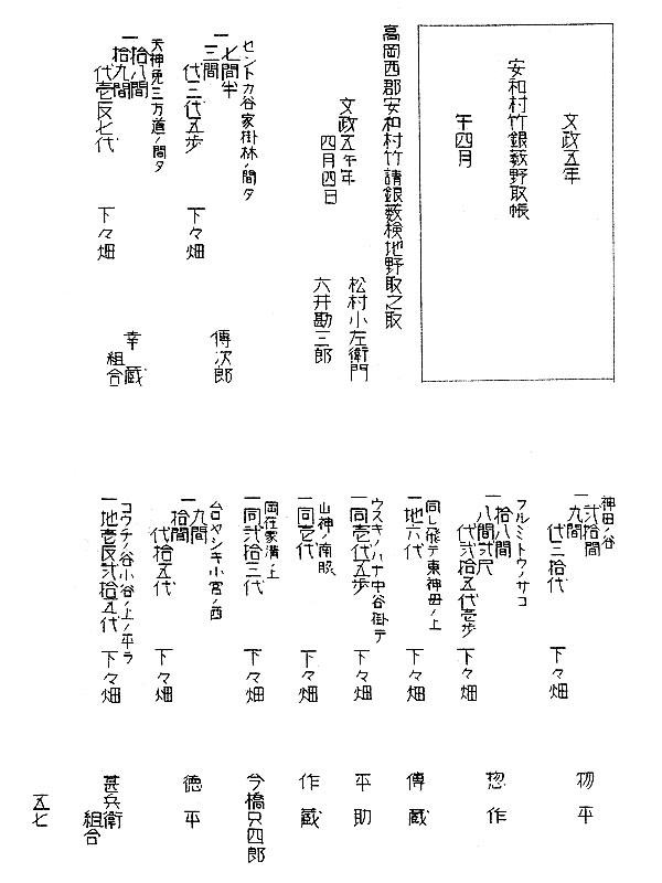 「安和村文書」竹銀藪野取帳