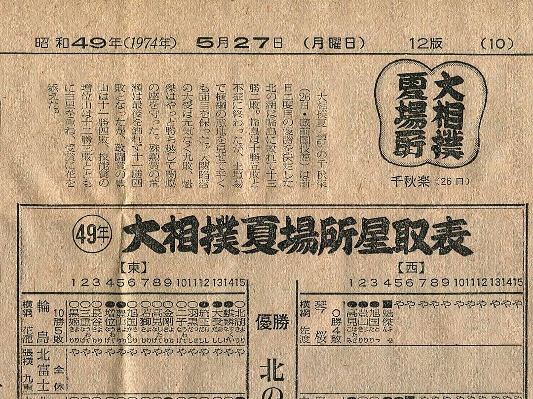 古い新聞1974年