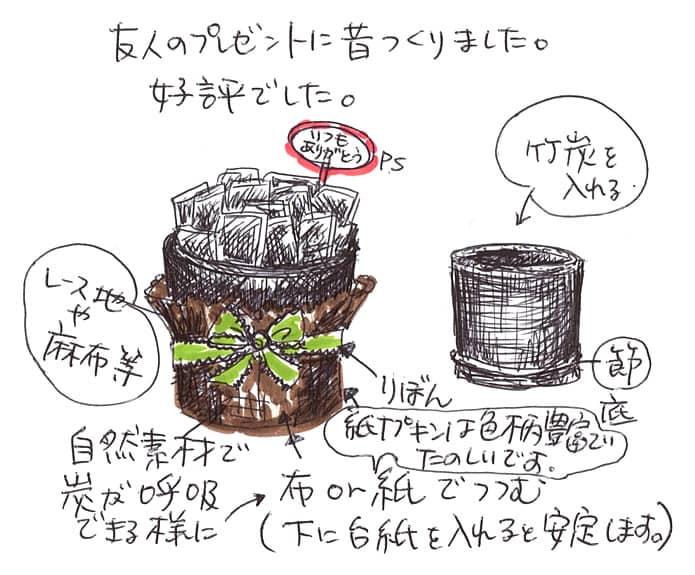 竹炭(バラ)のお声