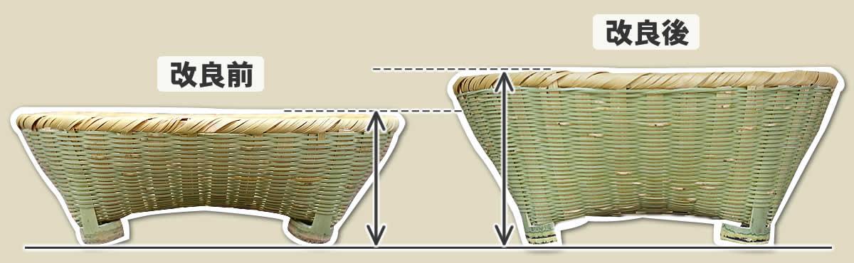伝統の技が光る淡竹椀かごの改良サイズ