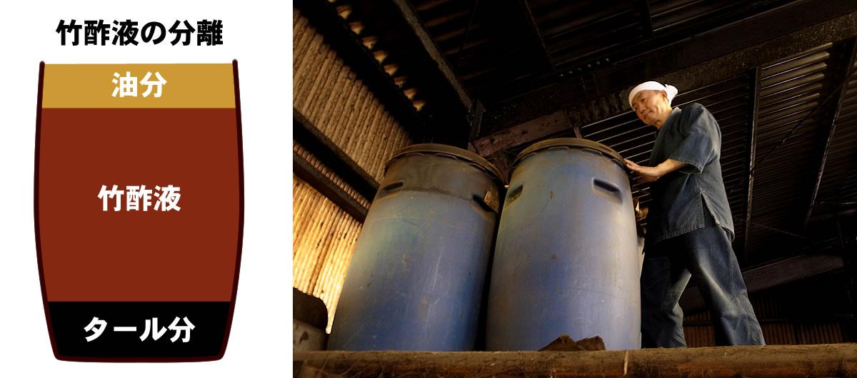 竹酢液づくり